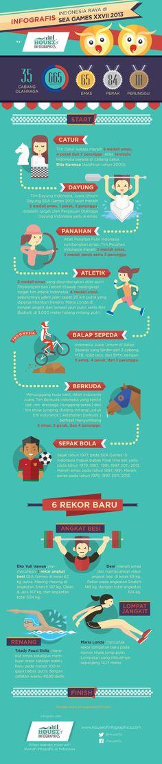 Infografis : Prestasi Indonesia di SEA Games 2013