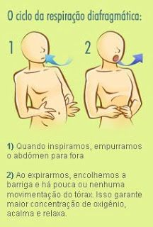 No divã eletrônico: Eu nunca mais vou respirar, se você não me notar...Respiracao diafragmatica para controlar ansiedade. Super facil e super util. www.nodivaeletronico.blogspot.com