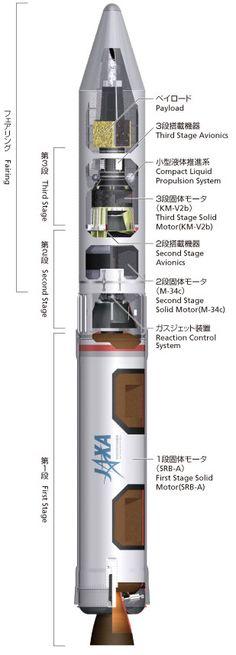 http://www.jaxa.jp/projects/rockets/epsilon/