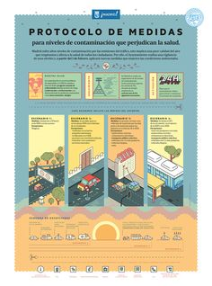 relajaelcoco | Protocol of Action