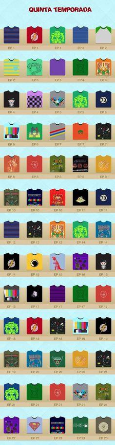 Todas as camisetas que Sheldon Cooper usou em The Big Bang Theory