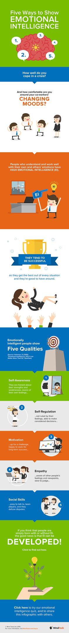 Five ways to show emotional-intelligence infographic