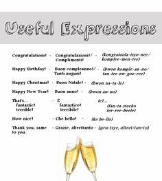 Italian Language ~ Useful Expressions - Learn Italian