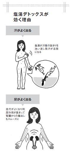 【デトックス】汗と尿から老廃物・有害物質をどんどん毒出し「塩湯」の効果   ケンカツ!