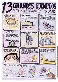 Arquitectura+bioclimática+-+grandes+ejemplos+de+arquitectura+solar