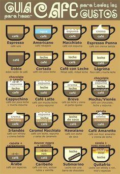 GUIA PARA HACER CAFE PARA TODOS LOS GUSTOS