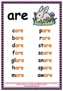 Phonics Poster – are Words 1 Phonics Reading, Teaching Phonics, Kindergarten Reading, Teaching Reading, Phonics Chart, Phonics Worksheets, Phonics Activities, Phonics Rules, English Phonics