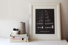 Kitchen Conversions Art Poster, Dark Gray 13x19 - Kitchen Art - Kitchen Posters - Home Decor. $28.00, via Etsy.