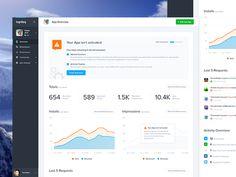 Tapdaq - App Overview