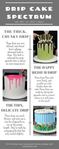 Want to make the perfect drip cake? This drip cake recipe is super easy, and walks you through everything you need to know about drip cakes! Drip Cake - Drip Cake Recipe: Tutorial & Tips To Make The Perfect Drip Cake Food Cakes, Cupcake Cakes, Cake Cookies, Baking Cakes, Fondant Cakes, Sugar Cookies, Cake Decorating Techniques, Cake Decorating Tutorials, Cookie Decorating
