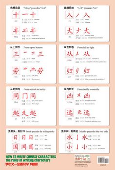 How to Write Chinese Character Posters | Gotta love ChinaSprout! Get creative & use your artistic skills! With quality paper stock & imagination you could create a personal, one of a kind piece!