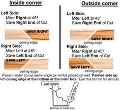 how to cut crown molding inside corners - Bing Images