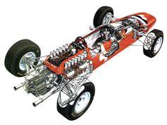 1964-1965 Ferrari 158 - Illustrator unknown