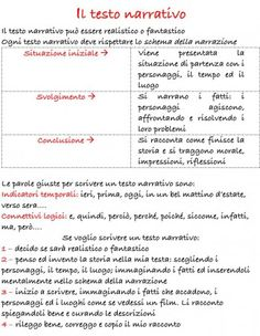 Il testo narrativo Text Types, Italian Language, Learning Italian, Persona, Homeschool, Classroom, Study, Teacher, Writing
