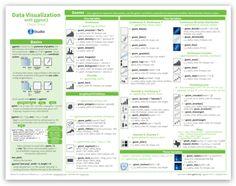 Data Visualization cheatsheet, plus Spanish translations | R-bloggers