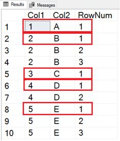 How to Calculate Confidence Intervals in SQL   SQL