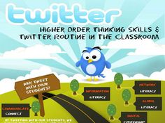 Advice to help you incorpoate Twitter into your teaching by establishing a classroom routine - from TeachThought.com