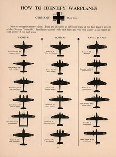 Wartime Luftwaffe´s aircraft recognition silhouettes.