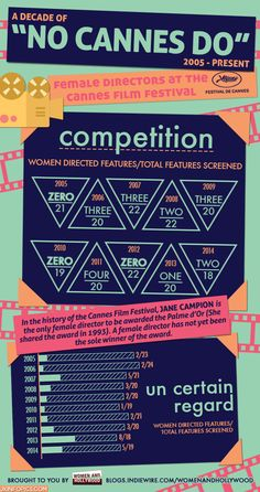 Where Are All The Women Directors At Cannes? An Infographic Shows Just How Bad It Is