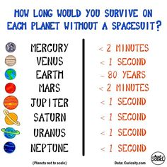 Fun fact: If you placed all the planets in the solar system between the Earth and the moon, you'd probably be responsible for a lot of deaths