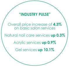 Hair nail salons in the us statistics nail salon in us 2010 nail industry statistics nail industry statistics in us pmusecretfo Gallery