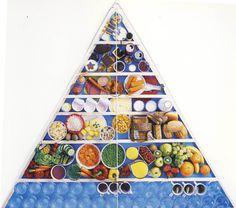 piramide alimentare italiana rivista