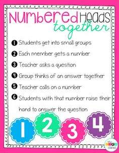 FREEBIE! Get students to have meaningful small group discussions with this strategy.