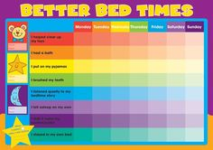 """Owlbert is terrible at getting to sleep on time!! And being """"nocturnal"""" is no excuse!!     Brilliant reward chart for children, to see their own progress and feel motivated to sleep! Wipe clean, and wonderfully sturdy!"""