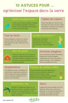 Images, Google, Gardens, Self Watering, Outer Space, Pen Pal Letters, Infographic, Search