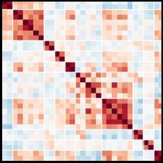 Seaborn: statistical data visualization — seaborn 0.5.1 documentation