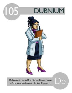 Elements of the periodic table characters on pinterest for 105 periodic table