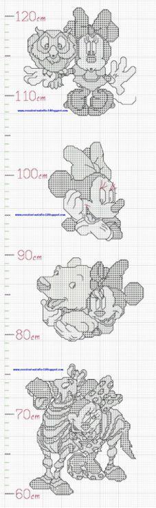 Minnie Growth Chart 2/2