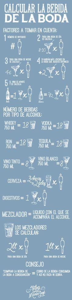 Calcula de una manera muy fácil la cantidad de bebidas que necesitarás para todos los invitados de tu boda.