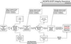 #HICSS #Jayhawker Overview of Naval Control And Protection of Shipping (NCAPS) computing innovations (1962-2012) @ http://futurethought.pbworks.com/w/page/14011550/Confidence-Based%20Learning