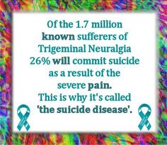 Trigeminal Neuralgia statistics