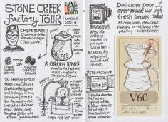 Stone Creek Factory Tour: Final Sketchnote by Mike Rohde, via Flickr