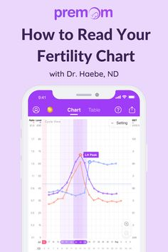 Are you wondering if you are ovulating? Confused why you haven't seen your ovulation tests peak yet? Here's how to analyze your own cycles and understand your fertility chart with the Premom app! #premom #ovulation #ttctips #ttc #tryingtoconceive #fertility #fertilitychart #bbt #bbtchart #ovulationtracking #pregnancy #tryingtogetpregnant #ovulationchart #ovulationtest #cervicalmucus #ovulationtracker #howtoreadbbtchart #basalbodytemperature #infertility #gettingpregnant #symptoms #cycle Ovulation Calculator, Ovulation Test, Trying To Get Pregnant, Getting Pregnant, Basal Body Temperature Chart, Hcg Levels