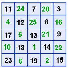 cuadrado magico 6