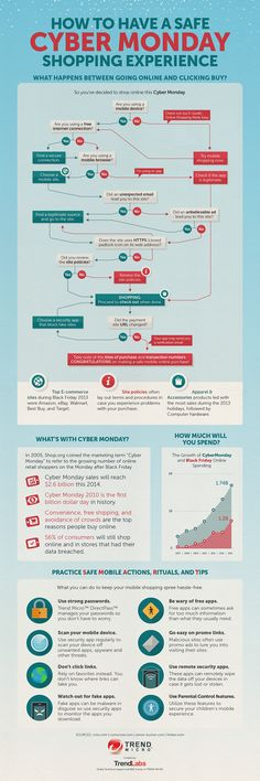 How to Have a Safe Cyber Monday Shopping Experience #Infographic #Infografía