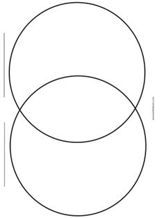 Printable Blank Venn Diagrams  Circle Venn Diagram Template