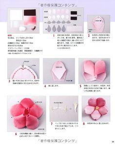 Amazon.co.jp: いちばんよくわかる ちりめん細工 つるし飾りの基礎2: 井上重義: 本