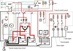 boat wiring diagram zwire pinterest boat wiring, boat and boatelectrical panel board wiring diagram pdf wiring diagram