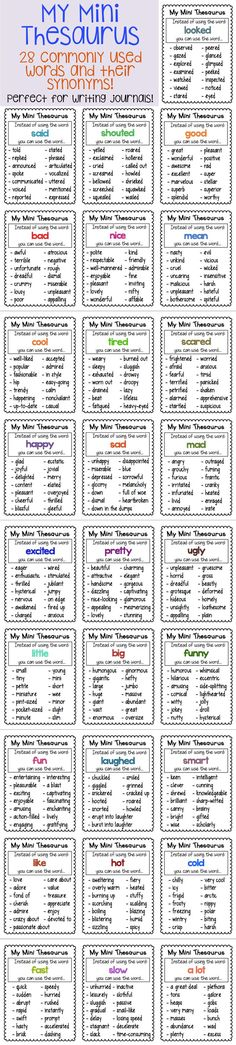 28 Mini Thesaurus Charts perfect for writing journals! $3.75