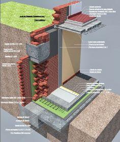 SUBMURACION DE HORMIGON ARMADO CONSTRUCCIONES DETALLE SUBMURACION DE MAMPOSTERIA CONSTRUCCIONES DETALLE SUBMURACIONMURO SU...
