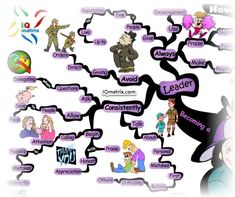 Find out how to make the science of manifestation work in your life to help you achieve your goals. Comes with an accompanying mind map reference poster Create Mind Map, Beating Depression, Overcoming Depression, You At Work, How To Influence People, Achieve Your Goals, The More You Know, Growth Mindset, Writing A Book