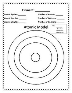 Hole Punch Atom Models $ Chemistry Classroom, Teaching Chemistry, Chemistry Experiments, Science Lessons, Science For Kids, Science Activities, Life Science, 7th Grade Science, Middle School Science