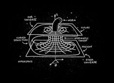 """""""Cosmic Wormhole"""" - Threadless.com - Best t-shirts in the world"""