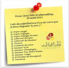 Toutes les appellations à base de cabernet franc ou de cabernet sauvignon dans la Loire