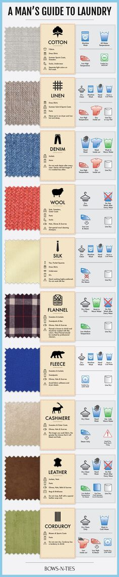 Fashion infographic : Every grown man should know how to take care of their clothes, and to help you out the folks over at Bows-n-Ties have put together a handy fabric care guide. Under Wear sven q underwear Fashion Infographic, Style Masculin, Grown Man, Mode Masculine, Men Style Tips, Men Tips, Mens Style Guide, Men's Wardrobe, Mens Fashion