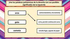Palabras Polisemicas Actividad Comprension Lectora Palabras Polisemicas Comprension Lectora Comprension